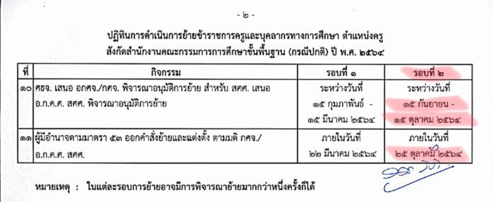 ประกาศผลย้ายครู กศจ.อุบลราชธานี ครั้งที่ 2 ปี 2564