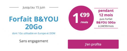 [PROLONGATION] Forfait B&YOU 20 Go à 1€99 /mois