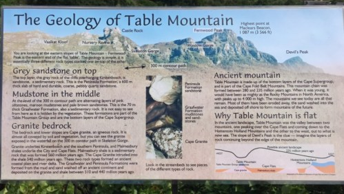 Geology of Table Mountain in Cape Town