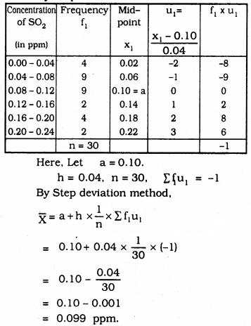 KSEEB SSLC Class 10 Maths Solutions Chapter 13 Statistics Ex 13.1 Q 7.1