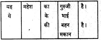 KSEEB Solutions for Class 9 Hindi वल्लरी Chapter 3 स्वामी विवेकानंद 3
