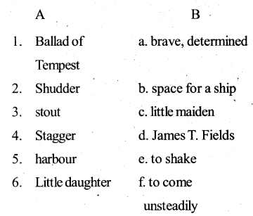 KSEEB SSLC Class 10 English Solutions Poetry Chapter 6 Ballad of the Tempest 1