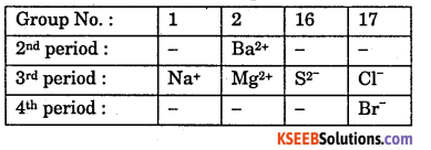 1st PUC Chemistry Question Bank Chapter 3 Classification of Elements and Periodicity in Properties - 3
