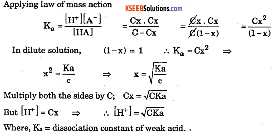 1st PUC Chemistry Question Bank Chapter 7 Equilibrium - 23