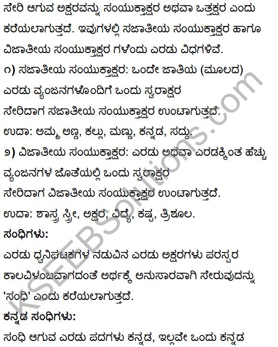 Tili Kannada Text Book Class 10 Solutions Gadya Chapter 1 Ona Marada Gili 18
