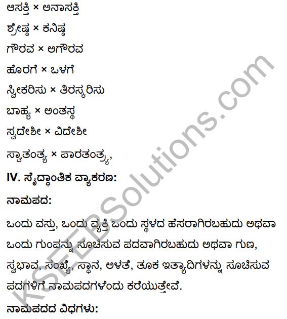 Tili Kannada Text Book Class 10 Solutions Gadya Chapter 3 Ganayogi Pandita Puttaraja Gawai 21