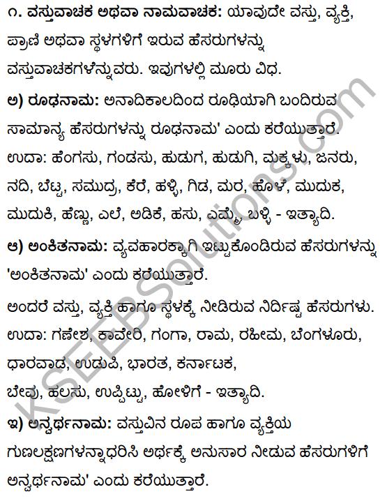 Tili Kannada Text Book Class 10 Solutions Gadya Chapter 3 Ganayogi Pandita Puttaraja Gawai 22