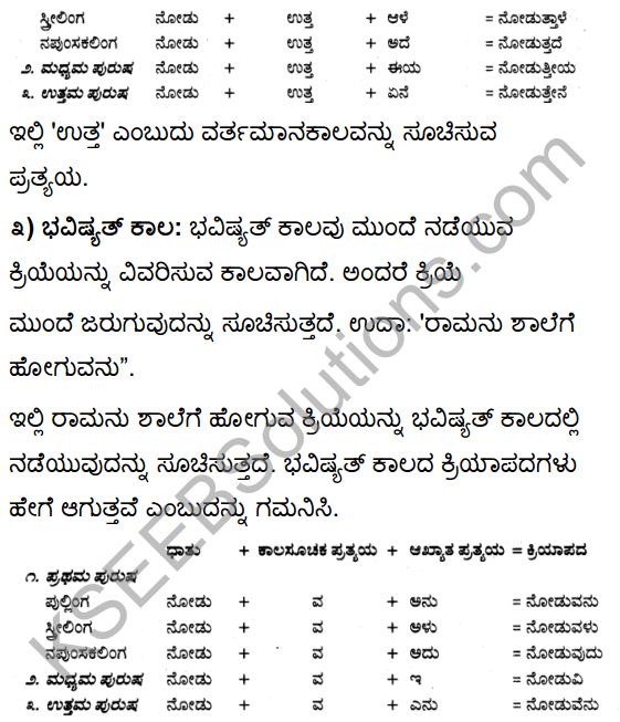Tili Kannada Text Book Class 10 Solutions Gadya Chapter 4 Hakkigudugala Nigudha Jagattu 13