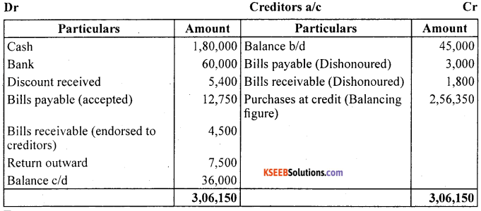 1st PUC Accountancy Question Bank Chapter 11. Accounts From Incomplete Records -15