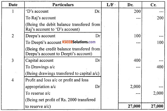 1st PUC Accountancy Question Bank Chapter 4 Recording of Transactions II - 24