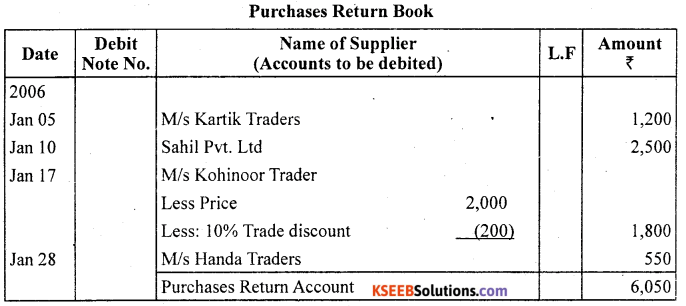 1st PUC Accountancy Question Bank Chapter 4 Recording of Transactions II - 47