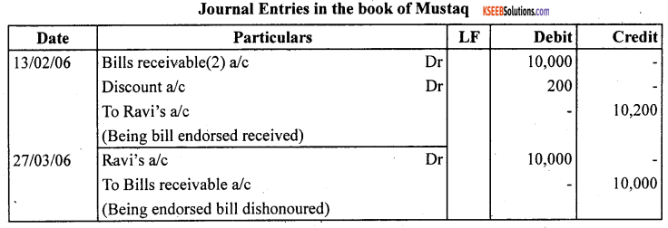 1st PUC Accountancy Question Bank Chapter 8 Bills of Exchange -44