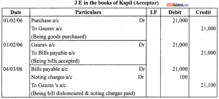 1st PUC Accountancy Question Bank Chapter 8 Bills of Exchange -61