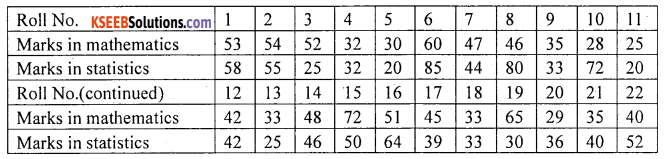 1st PUC Statistics Question Bank Chapter 3 Classification and Tabulation - 25