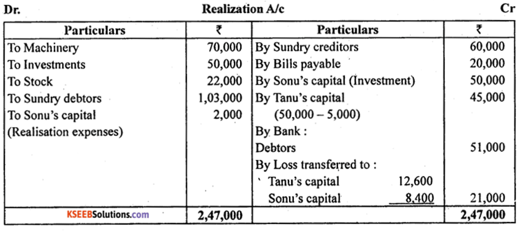 2nd PUC Accountancy Model Question Paper 1 with Answers - 21