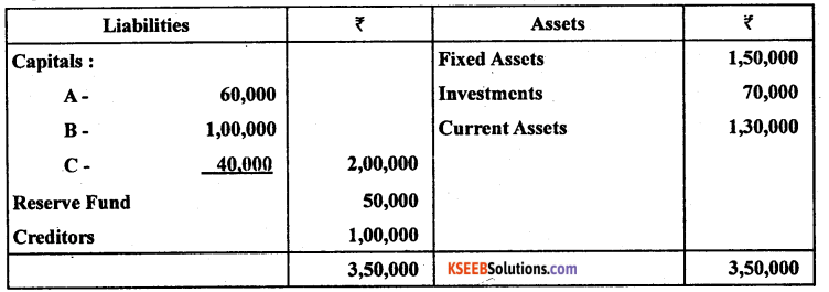 2nd PUC Accountancy Model Question Paper 1 with Answers - 4
