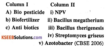 2nd PUC Biology Question Bank Chapter 10 Microbes in Human Welfare 1