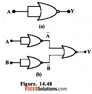 2nd PUC Physics Question Bank Chapter 14 Semiconductor Electronics Materials, Devices and Simple Circuits 23