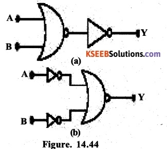 2nd PUC Physics Question Bank Chapter 14 Semiconductor Electronics Materials, Devices and Simple Circuits 7