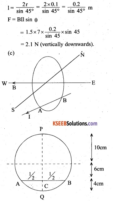2nd PUC Physics Question Bank Chapter 4 Moving Charges and Magnetism 35