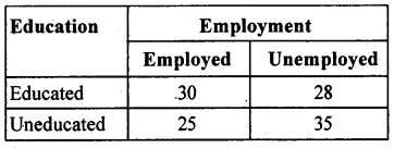 2nd PUC Statistics previous year Question paper March 2015 - 55