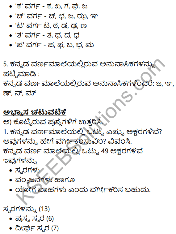Siri Kannada Text Book Class 8 Solutions Gadya Chapter 1 Maggada Saheba 13