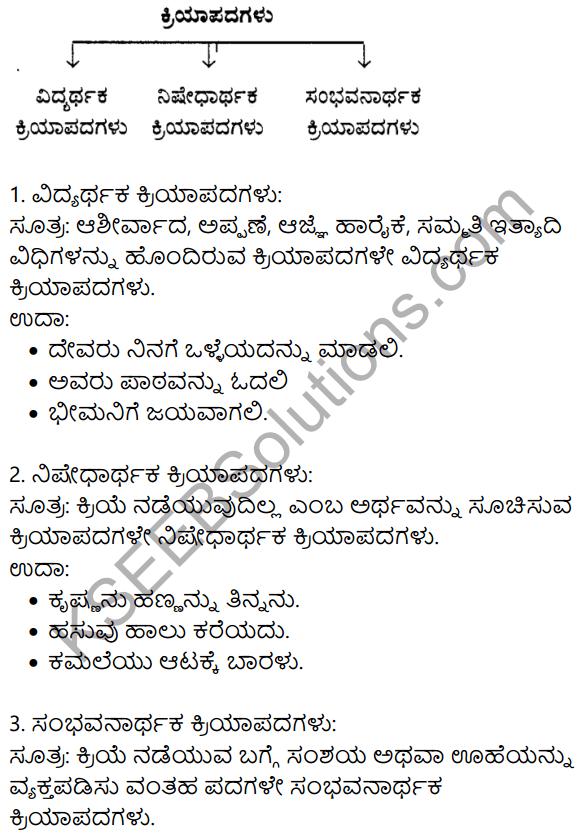 Siri Kannada Text Book Class 9 Solutions Gadya Chapter 8 Haralile 10