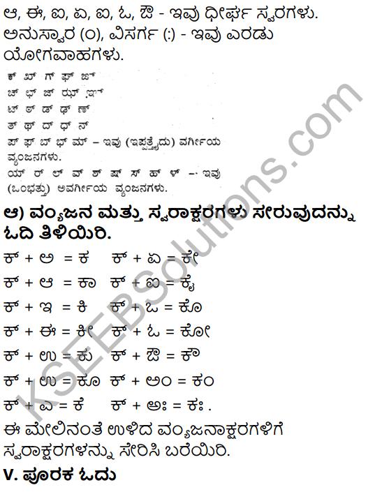 Tili Kannada Text Book Class 6 Solutions Gadya Chapter 2 Kugutide Pakshi 10