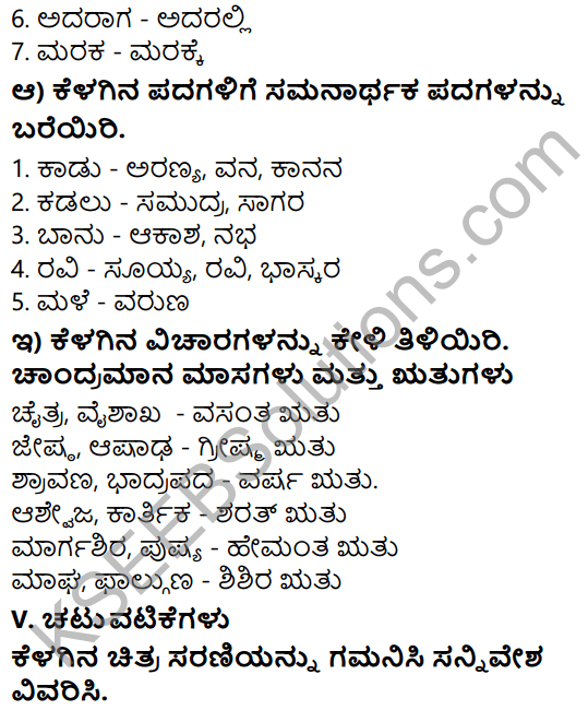 Tili Kannada Text Book Class 7 Solutions Padya Chapter 4 Shravana Banthu Kadige 7