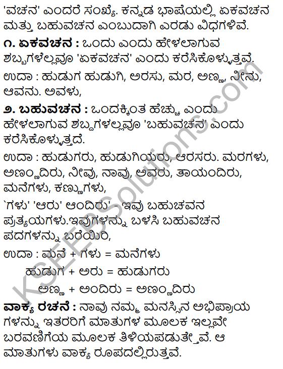 Tili Kannada Text Book Class 8 Vyakarana Vachanagalu - Vakya Rachane 1