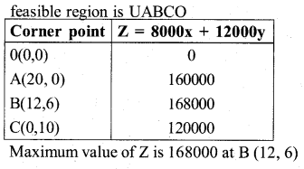 2nd PUC Maths Model Question Paper 4 with Answers 37
