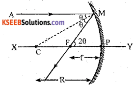 2nd PUC Physics Previous Year Question Paper June 2019 9