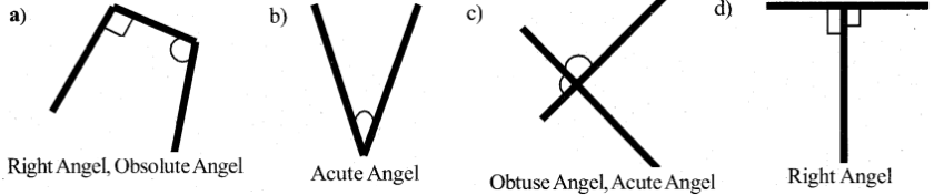 KSEEB Solutions for Class 5 Maths Chapter 6 Angles 4