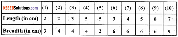 KSEEB Solutions for Class 5 Maths Chapter 9 Perimeter and Area 21