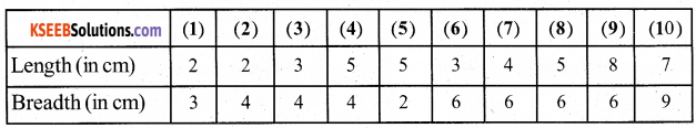 KSEEB Solutions for Class 5 Maths Chapter 9 Perimeter and Area 7