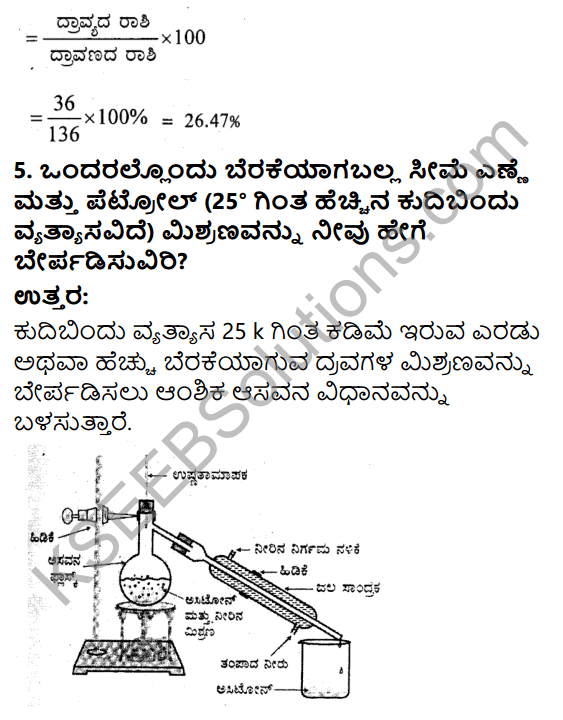 KSEEB Solutions for Class 9 Science Chapter 2 Namma Suttamuttalina Dravyavu Suddhave 3