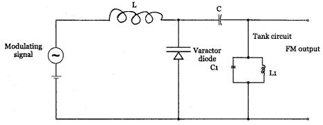 2nd PUC Electronics Question Bank Chapter 8 Modulation and Demodulation 6