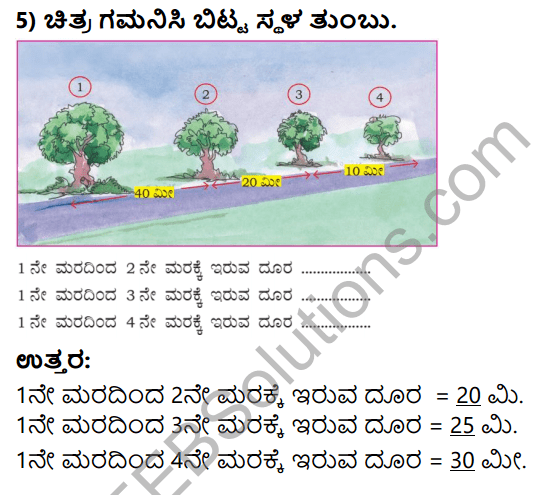 KSEEB Solutions for Class 4 Maths Chapter 11 Measurements - Length in Kannada 11