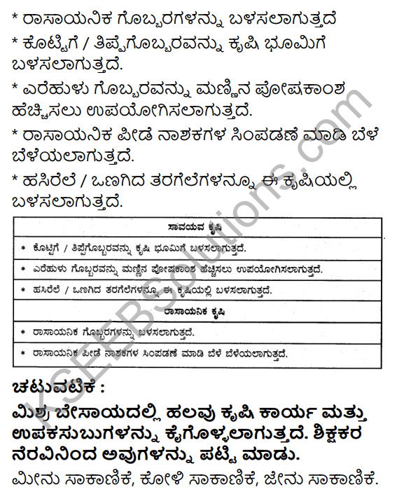 KSEEB Solutions for Class 5 EVS Chapter 8 Agriculture in Kannada 6
