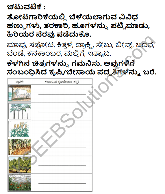 KSEEB Solutions for Class 5 EVS Chapter 8 Agriculture in Kannada 7