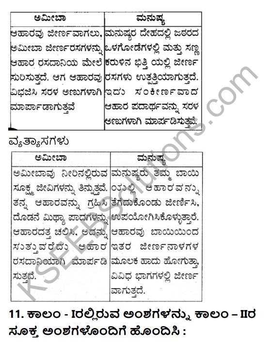KSEEB Solutions for Class 7 Science Chapter 2 Pranigalalli Poshane 6
