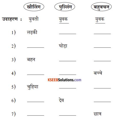 KSEEB Solutions for Class 8 Hindi वल्लरी सेतुबंध 6