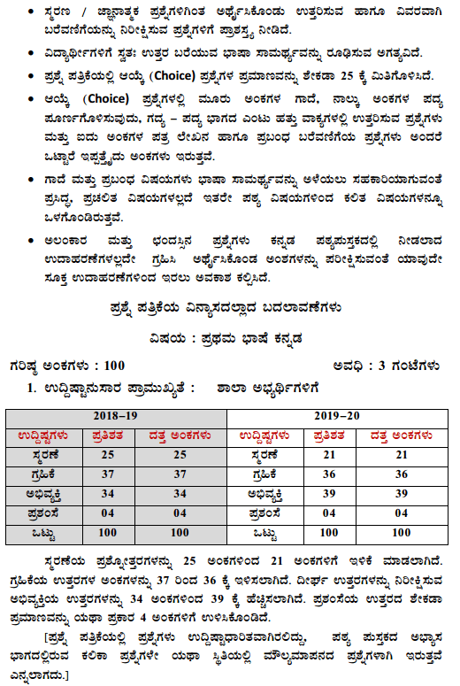 Karnataka SSLC Kannada Model Question Papers with Answers 1st Language 2