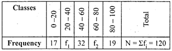 KSEEB Solutions for Class 10 Maths Chapter 13 Statistics Additional Questions 21