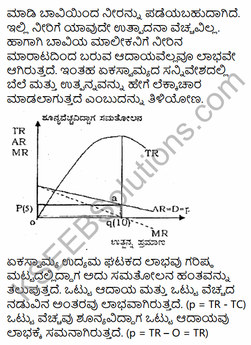 2nd PUC Economics Question Bank Chapter 6 Imperfect Competitive Markets (Non-Competitive Markets) in Kannada 17