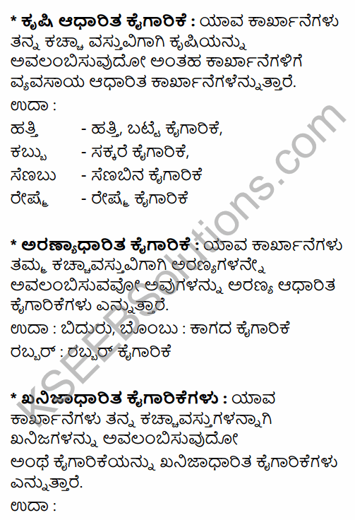 2nd PUC Geography Question Bank Chapter 3 Human Economic Activities in Kannada 23