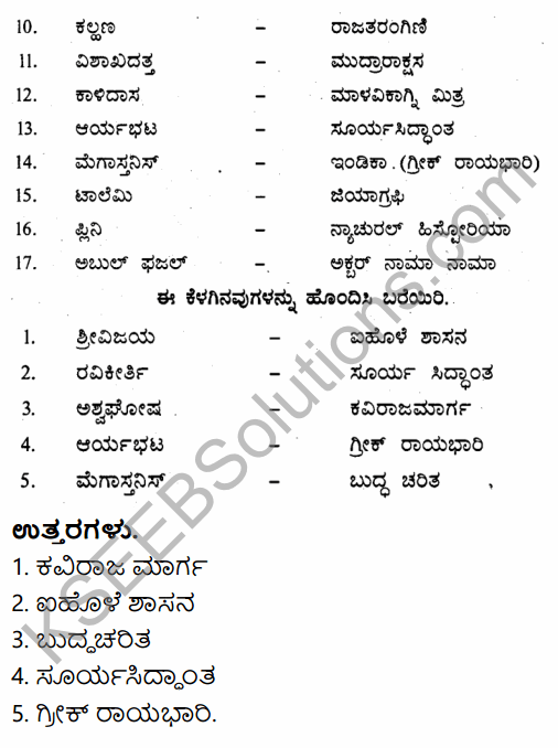 2nd PUC History Question Bank Chapter 1 Introduction in India in Kannada 11