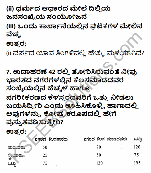 1st PUC Economics Question Bank Chapter 4 Presentation of Data in Kannada 4