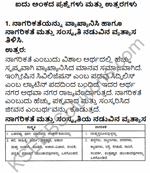 1st PUC History Question Bank Chapter 3 History of Ancient Civilization in Kannada 12