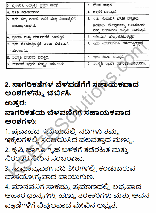 1st PUC History Question Bank Chapter 3 History of Ancient Civilization in Kannada 13